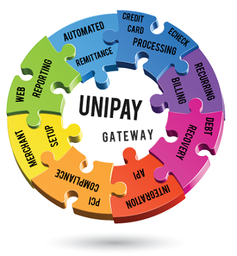 payment gateway software